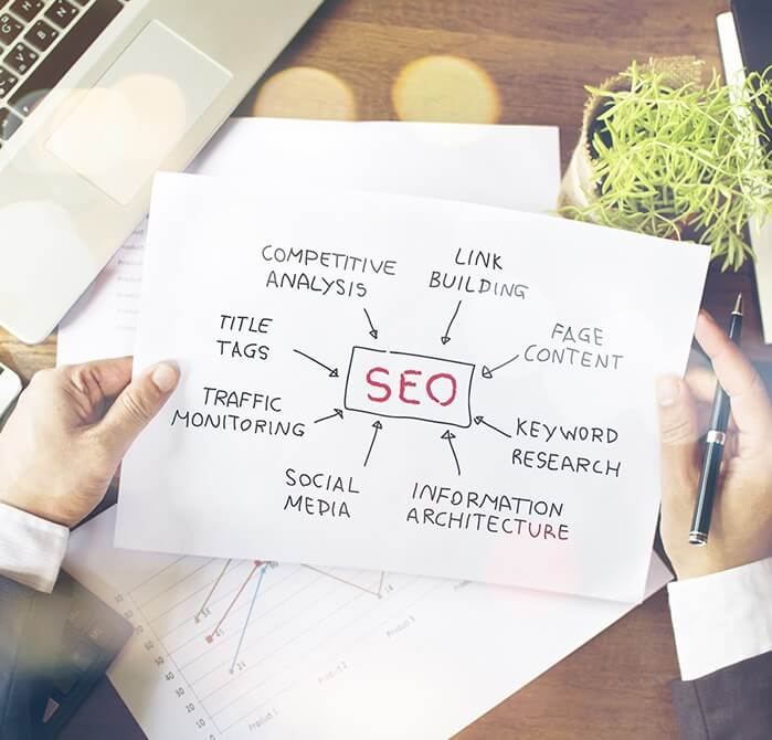 SEO Powered By a Full Range of Digital Solutions