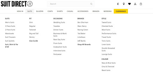 Competitor Research Website Subcategory